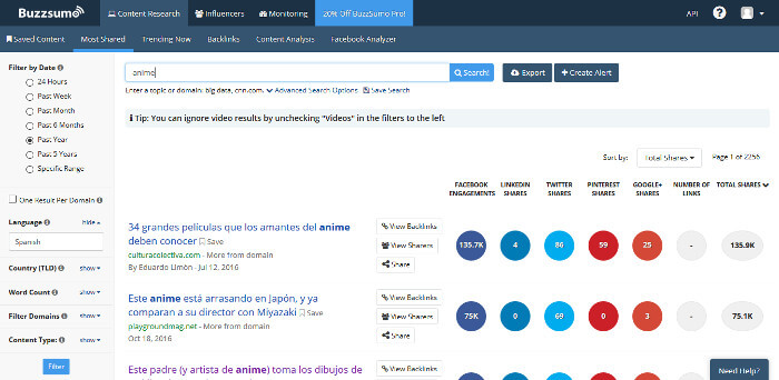 marketing de contenidos marketing digital Buzzsumo
